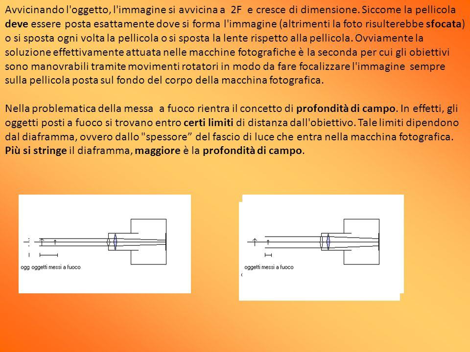 Avvicinando l oggetto, l immagine si avvicina a 2F e cresce di dimensione.