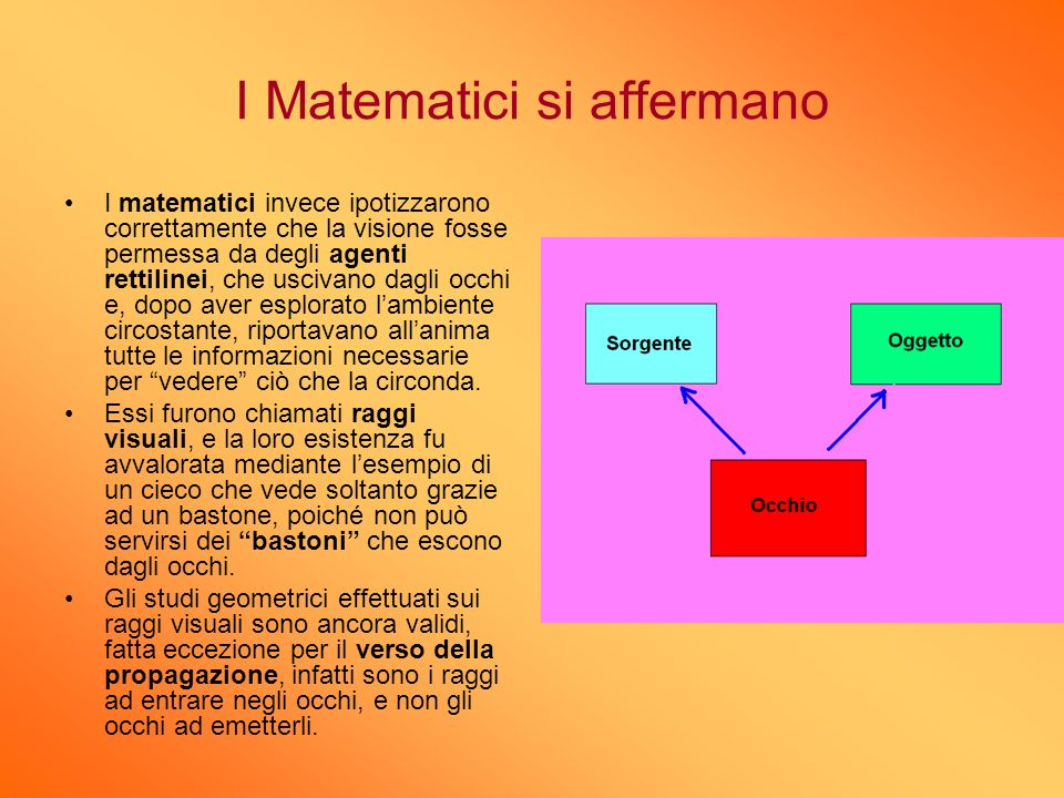 I Matematici si affermano