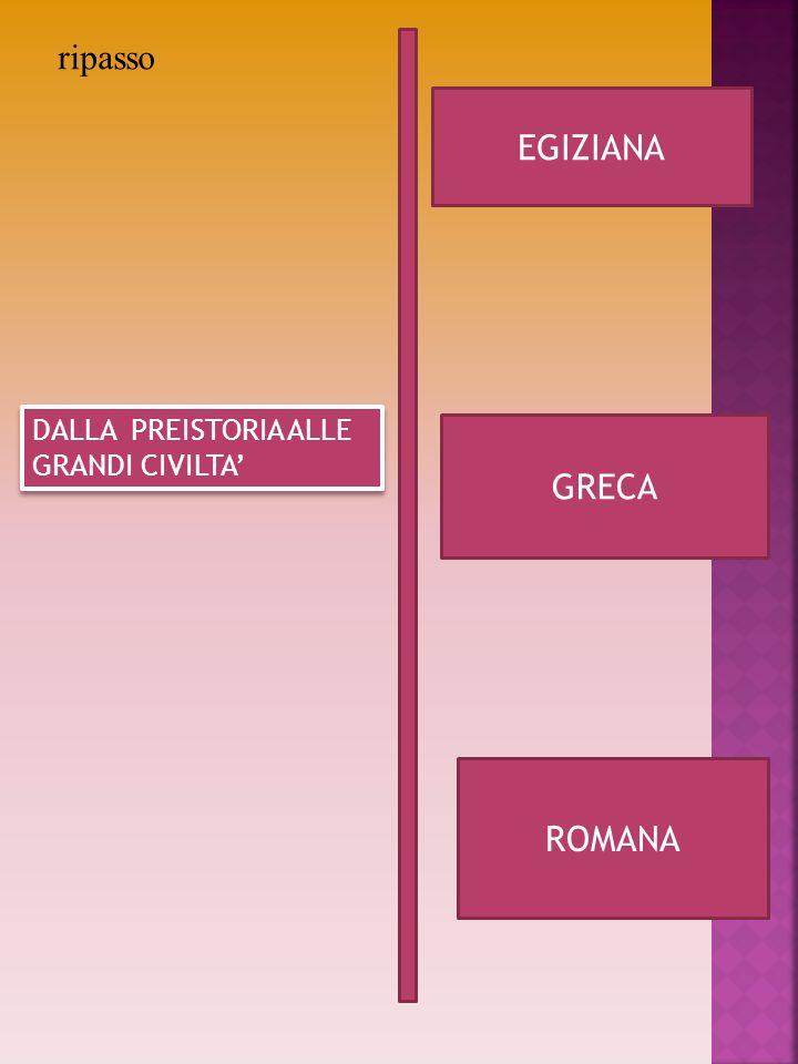 ripasso EGIZIANA DALLA PREISTORIA ALLE GRANDI CIVILTA' GRECA ROMANA