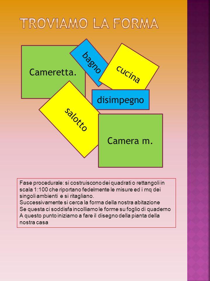 Troviamo la forma bagno Cameretta. cucina disimpegno salotto Camera m.