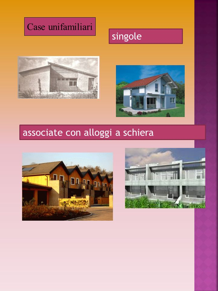 Case unifamiliari singole associate con alloggi a schiera