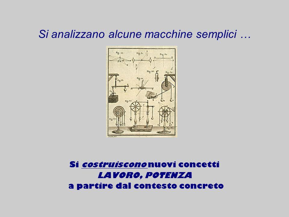 Si analizzano alcune macchine semplici …