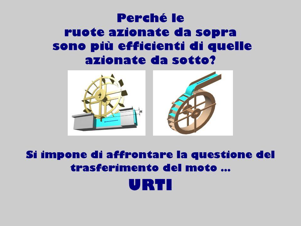 Perché le ruote azionate da sopra sono più efficienti di quelle azionate da sotto