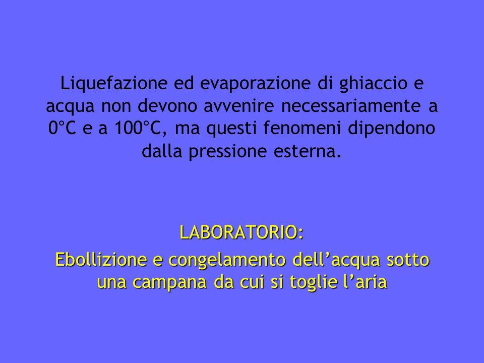 Liquefazione ed evaporazione di ghiaccio e acqua non devono avvenire necessariamente a 0°C e a 100°C, ma questi fenomeni dipendono dalla pressione esterna.