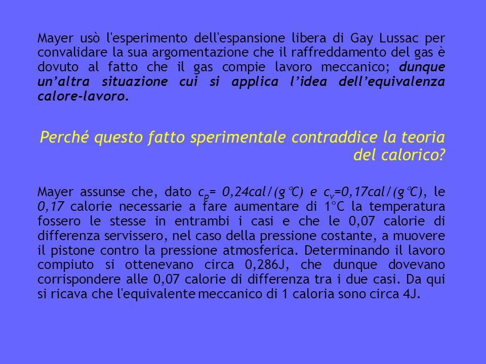 Perché questo fatto sperimentale contraddice la teoria del calorico