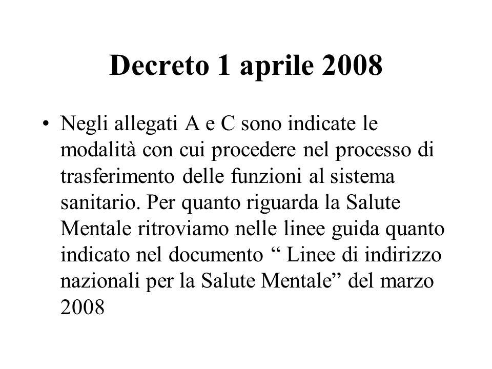 Decreto 1 aprile 2008