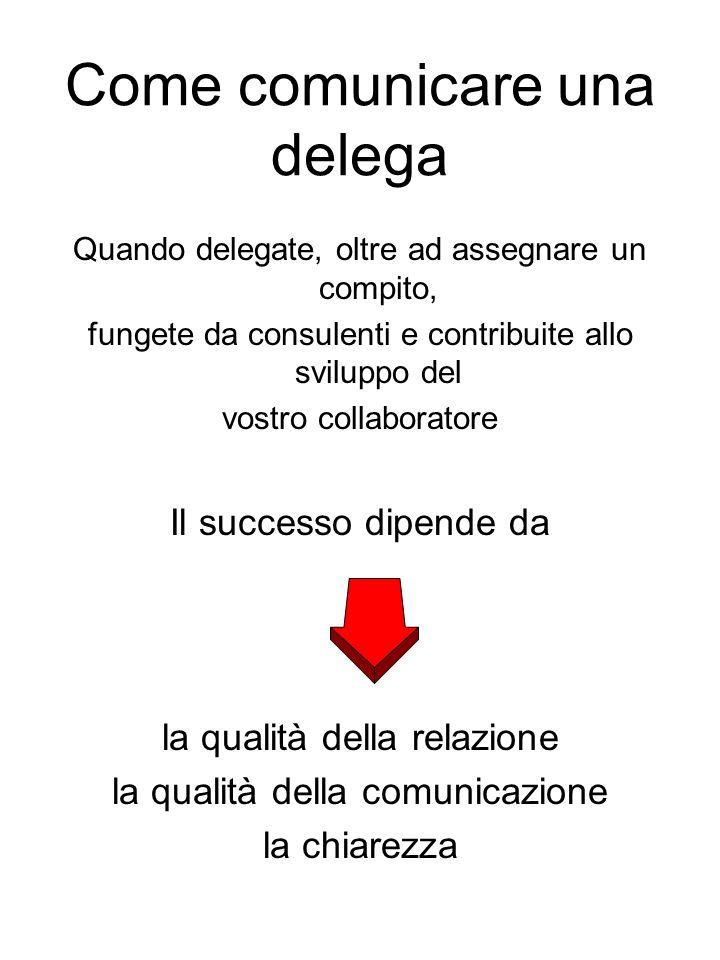 Come comunicare una delega