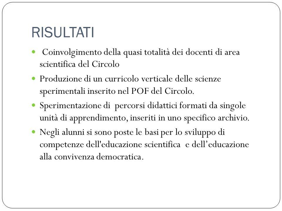 RISULTATI Coinvolgimento della quasi totalità dei docenti di area scientifica del Circolo.