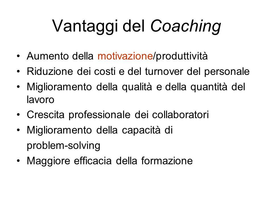 Vantaggi del Coaching Aumento della motivazione/produttività