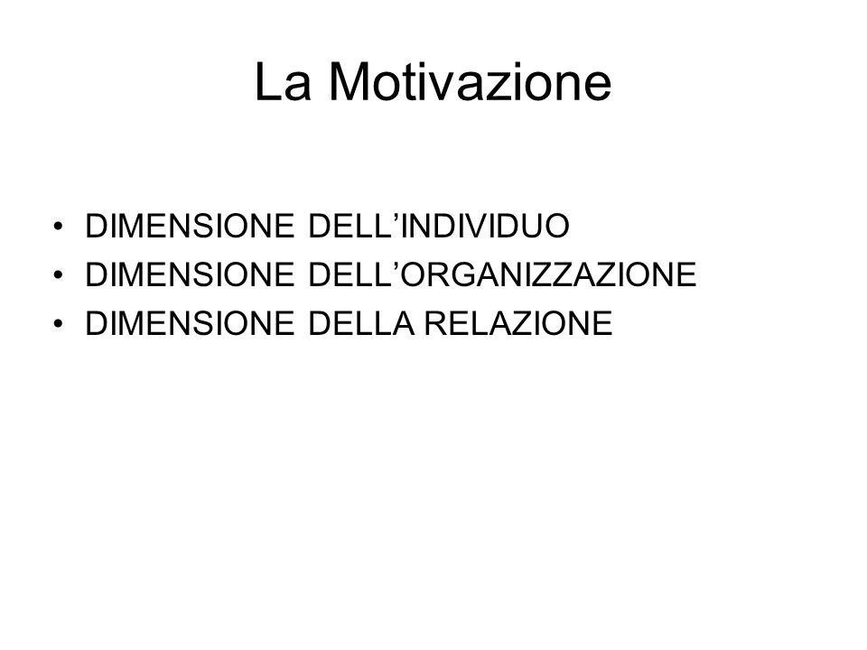 La Motivazione DIMENSIONE DELL'INDIVIDUO