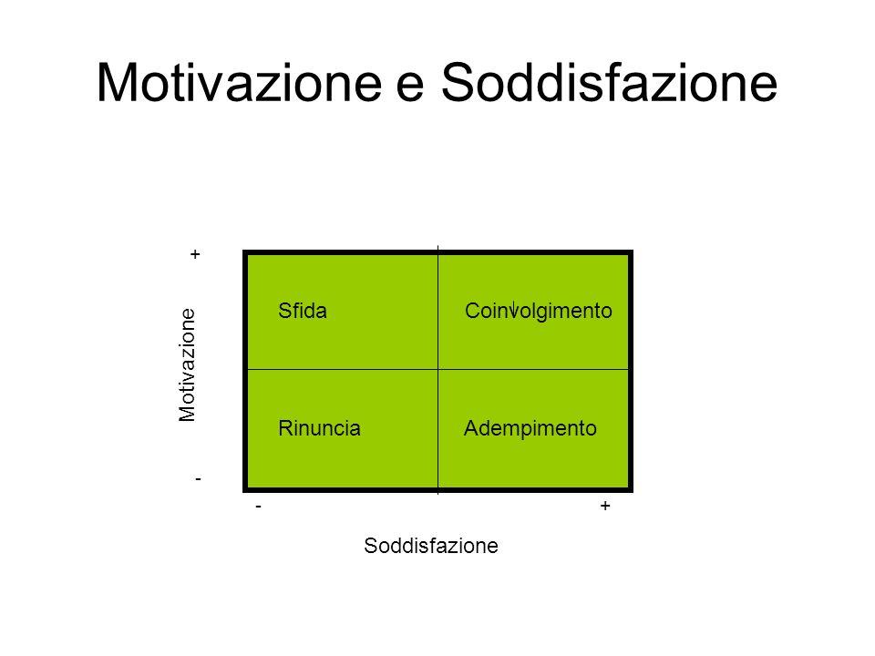 Motivazione e Soddisfazione