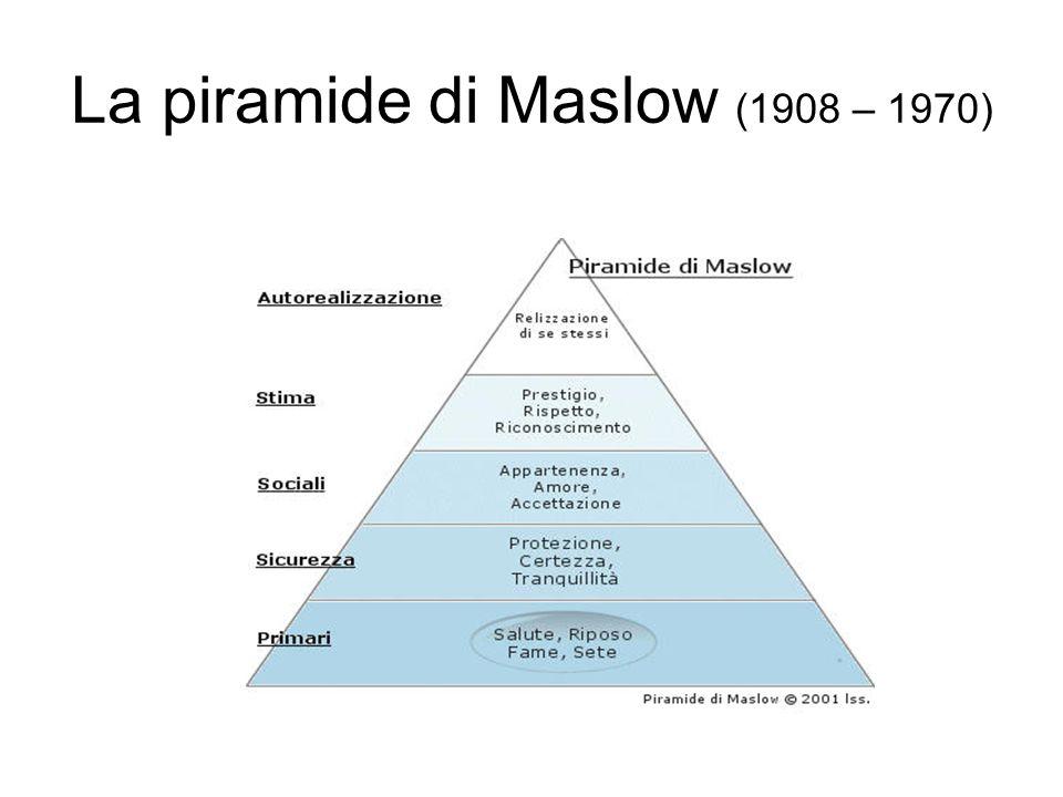 La piramide di Maslow (1908 – 1970)