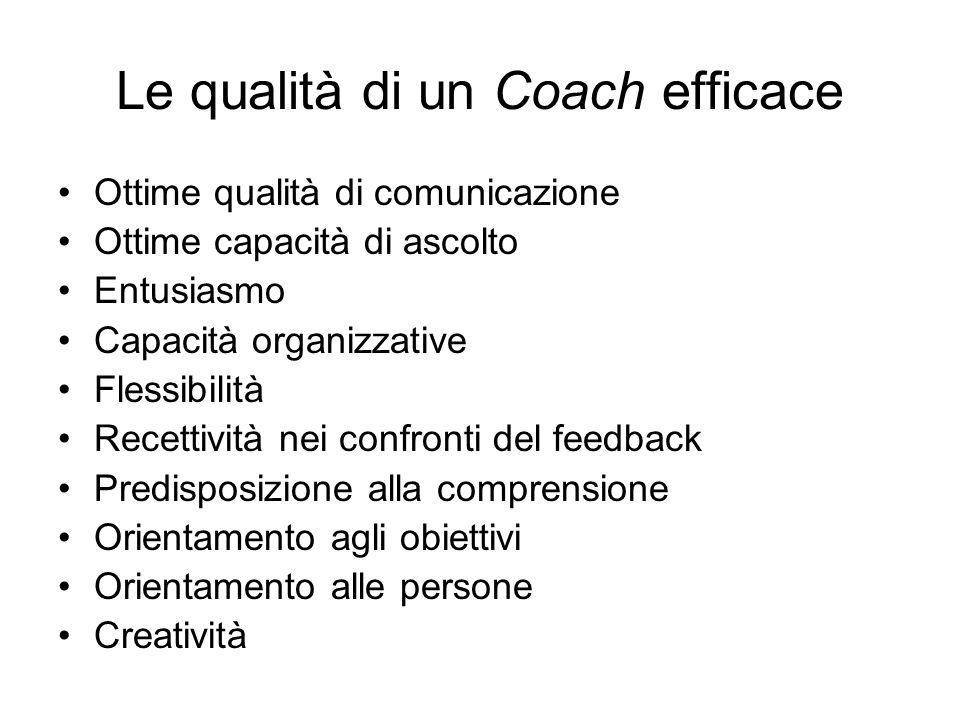 Le qualità di un Coach efficace