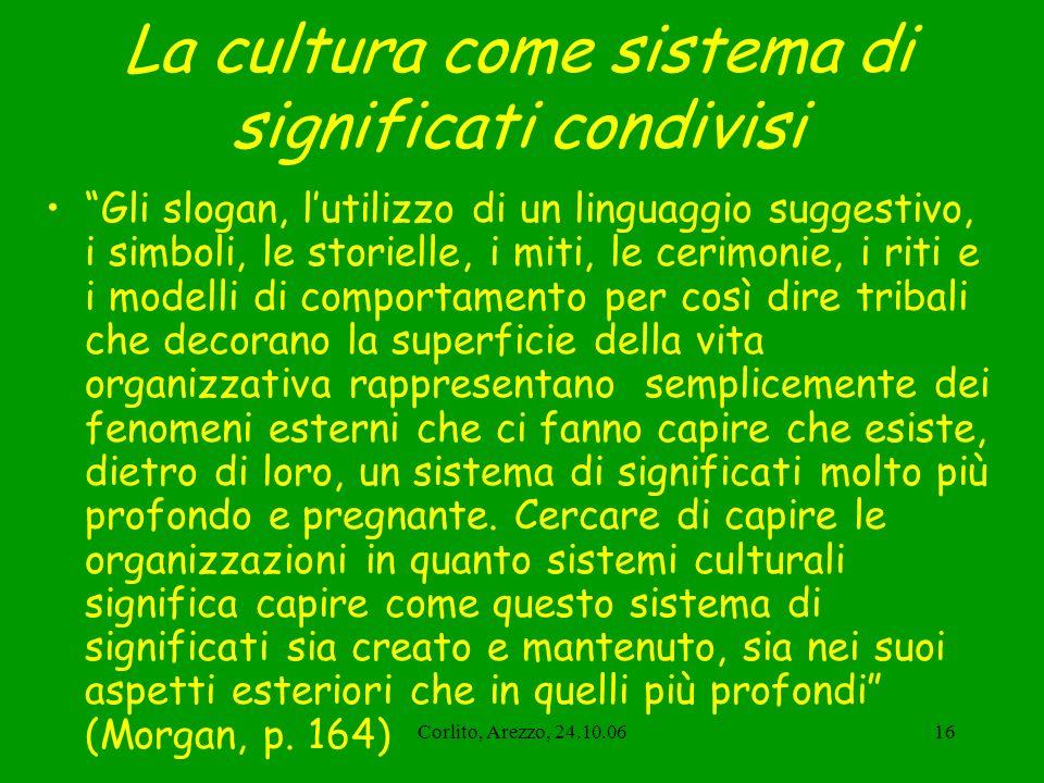 La cultura come sistema di significati condivisi