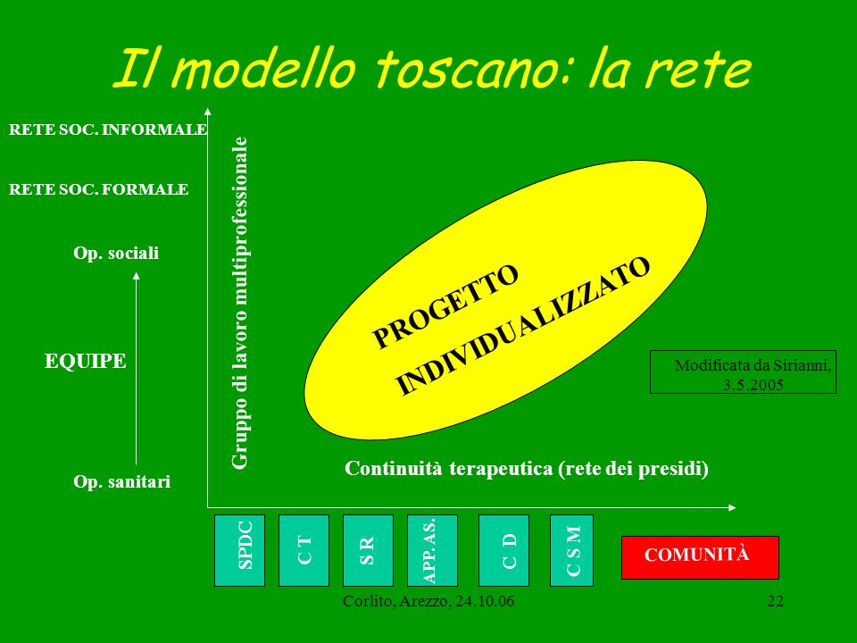 Il modello toscano: la rete