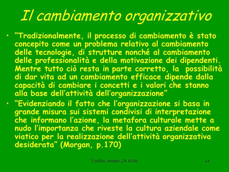 Il cambiamento organizzativo