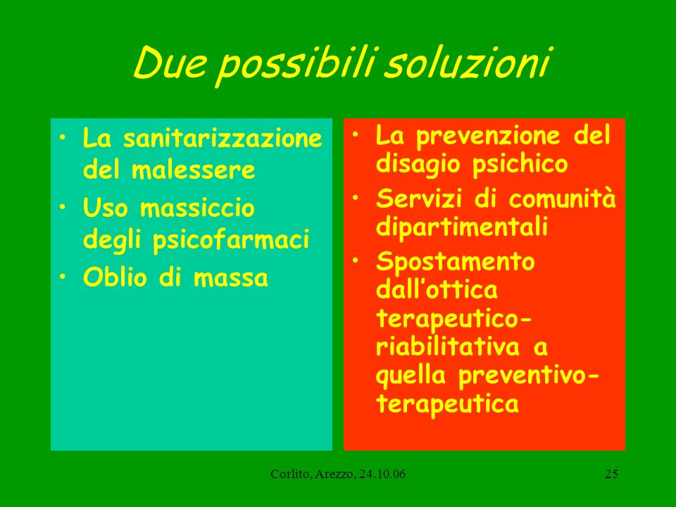 Due possibili soluzioni