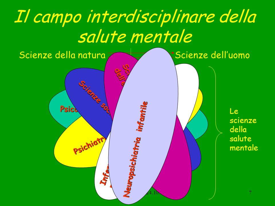 Il campo interdisciplinare della salute mentale