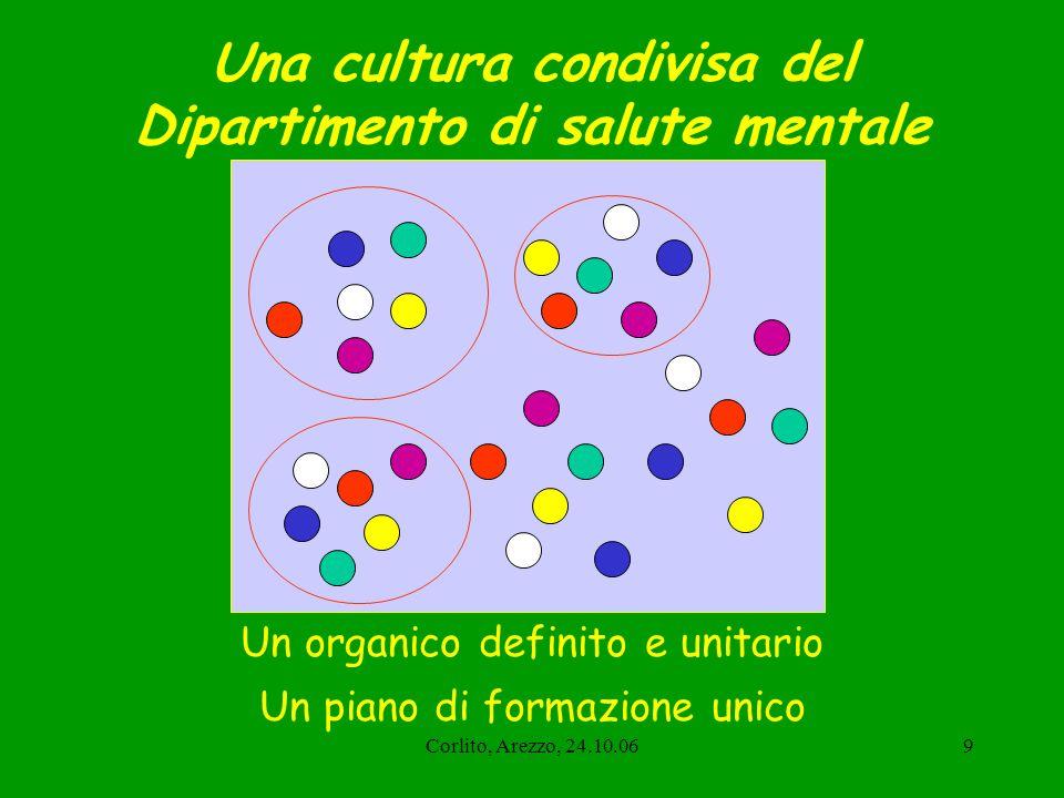 Una cultura condivisa del Dipartimento di salute mentale