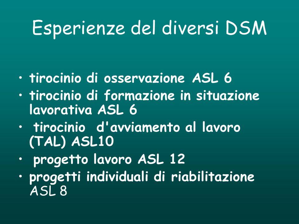 Esperienze del diversi DSM