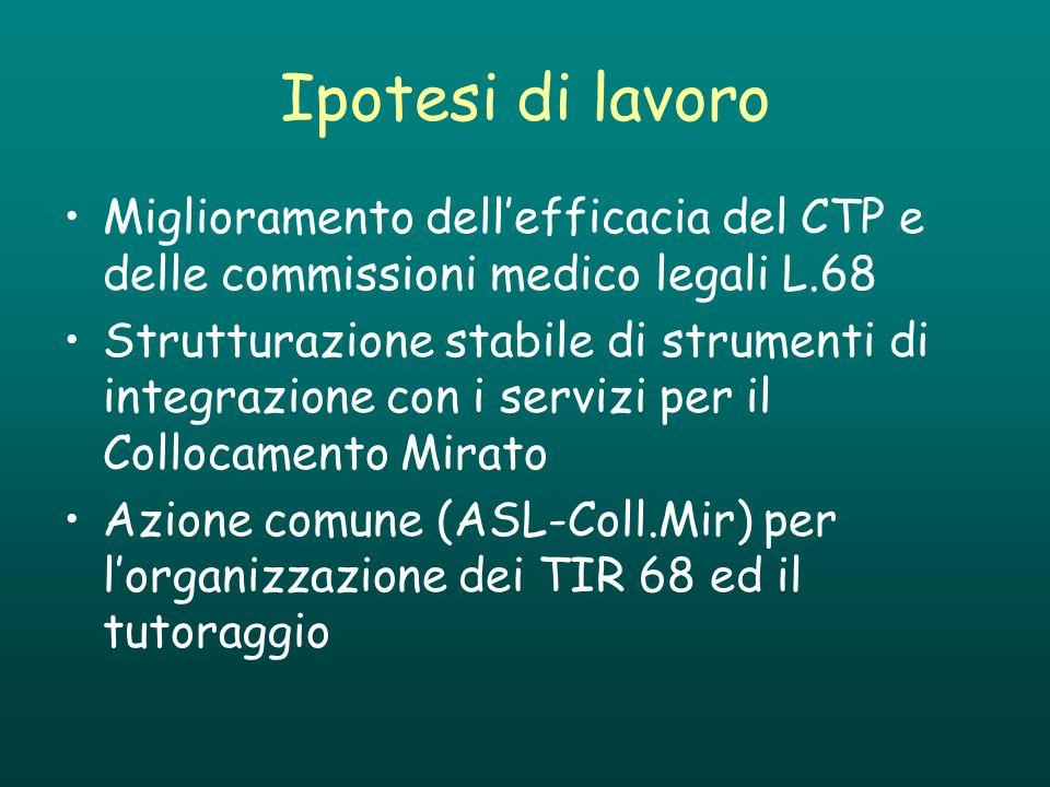 Ipotesi di lavoro Miglioramento dell'efficacia del CTP e delle commissioni medico legali L.68.