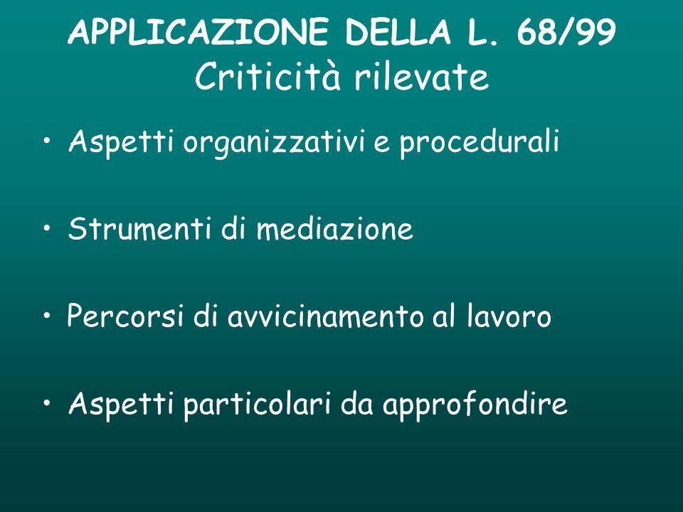 APPLICAZIONE DELLA L. 68/99 Criticità rilevate