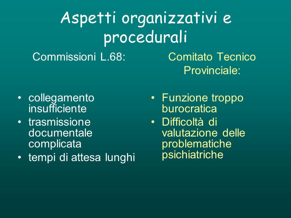 Aspetti organizzativi e procedurali