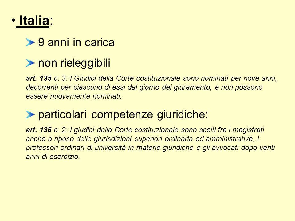 Italia: 9 anni in carica non rieleggibili