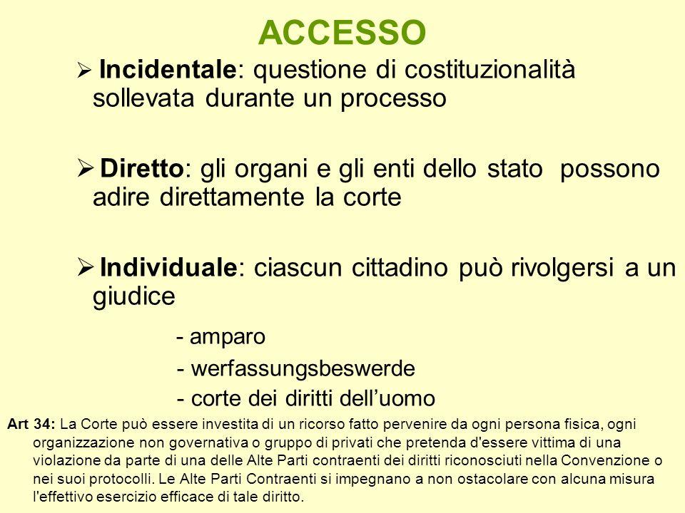 ACCESSOIncidentale: questione di costituzionalità sollevata durante un processo.