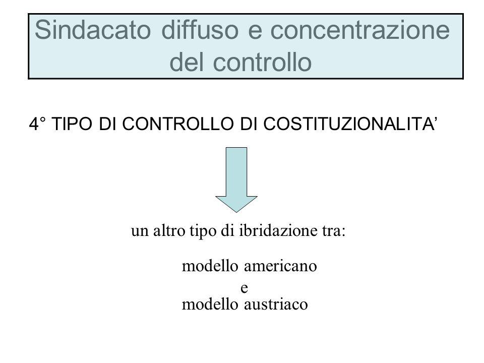Sindacato diffuso e concentrazione del controllo