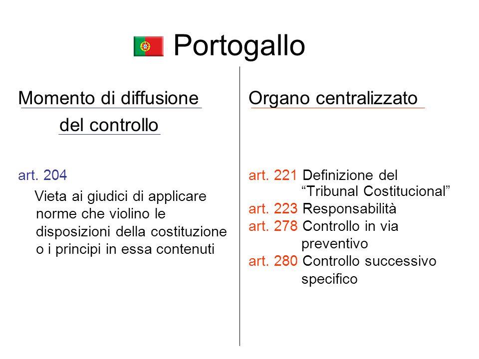 Portogallo Momento di diffusione del controllo Organo centralizzato