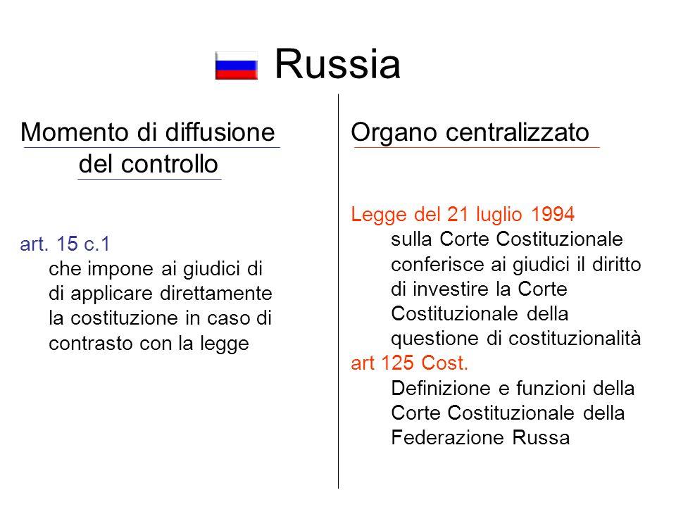 Russia Momento di diffusione del controllo Organo centralizzato