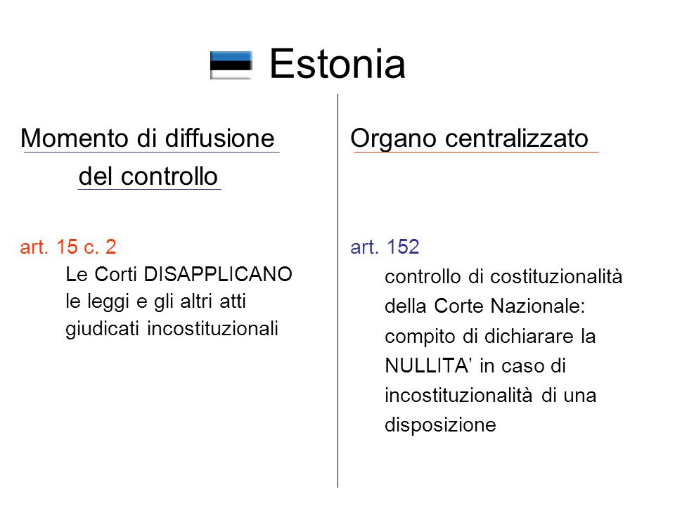 Estonia Momento di diffusione del controllo Organo centralizzato