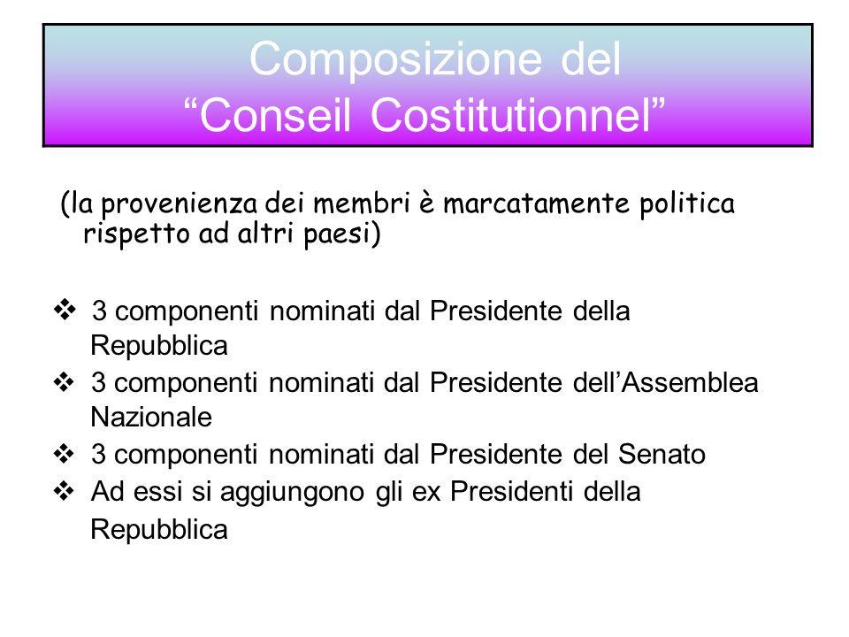 Composizione del Conseil Costitutionnel
