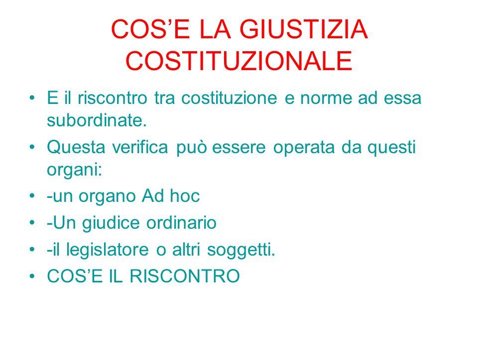 COS'E LA GIUSTIZIA COSTITUZIONALE