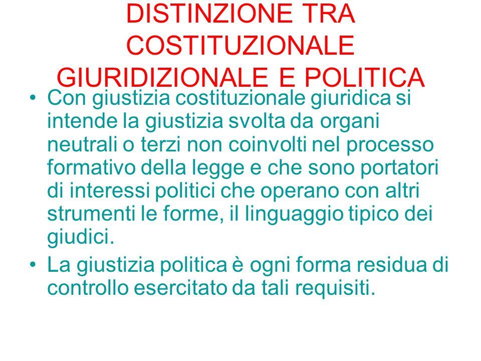 DISTINZIONE TRA COSTITUZIONALE GIURIDIZIONALE E POLITICA