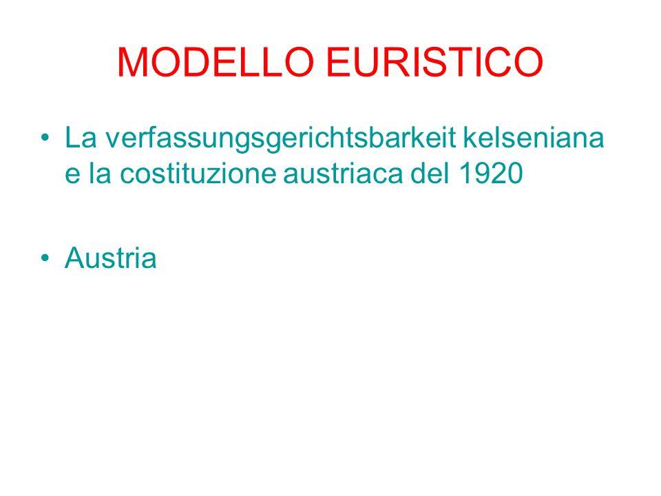 MODELLO EURISTICOLa verfassungsgerichtsbarkeit kelseniana e la costituzione austriaca del 1920.