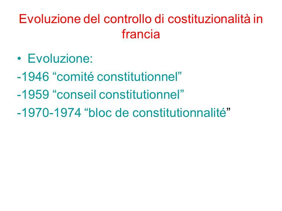 Evoluzione del controllo di costituzionalità in francia