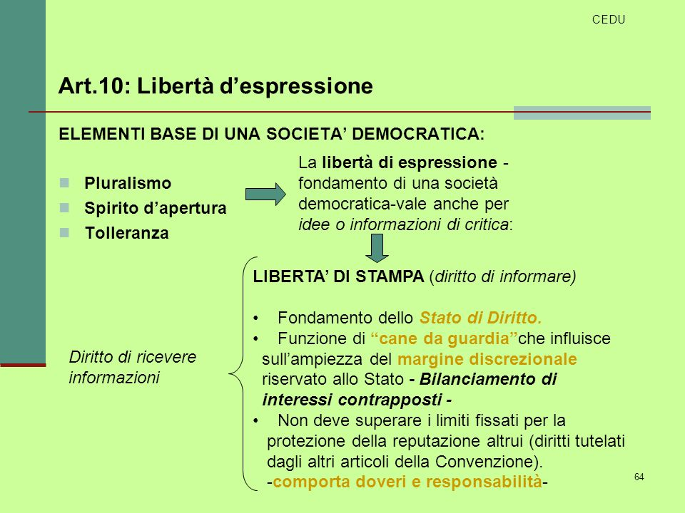 Art.10: Libertà d'espressione