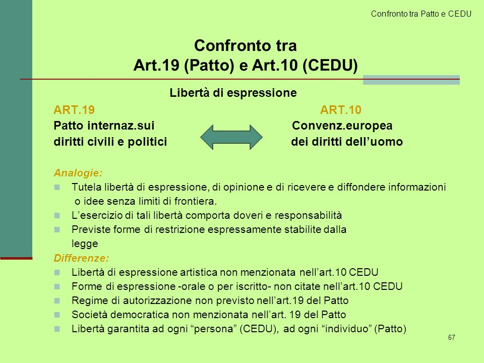 Art.19 (Patto) e Art.10 (CEDU)