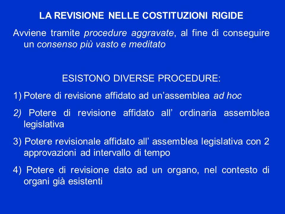 LA REVISIONE NELLE COSTITUZIONI RIGIDE