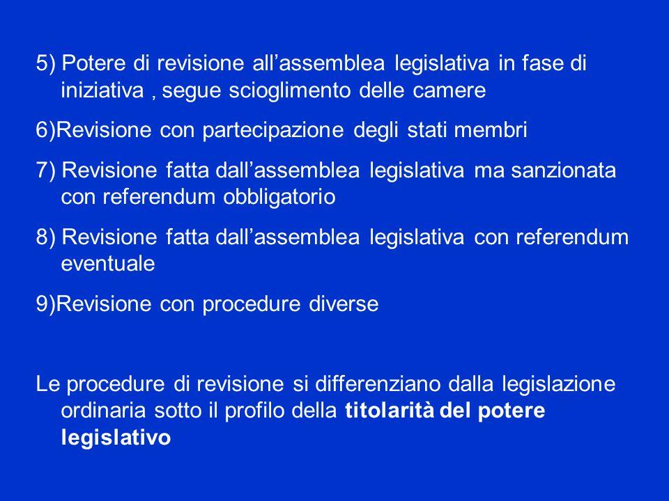 5) Potere di revisione all'assemblea legislativa in fase di iniziativa , segue scioglimento delle camere