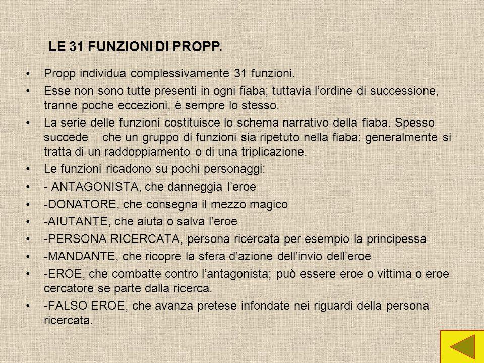 LE 31 FUNZIONI DI PROPP. Propp individua complessivamente 31 funzioni.