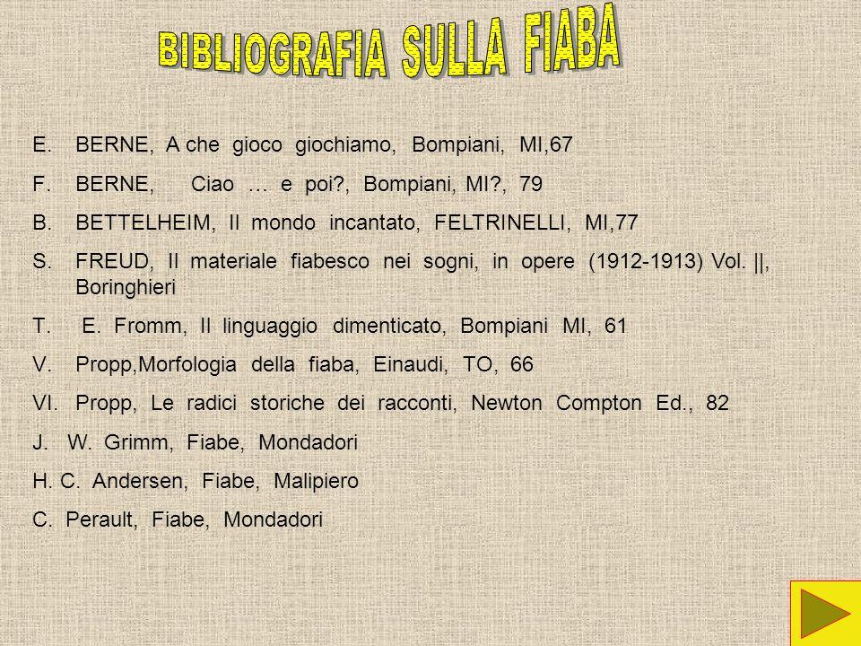 BIBLIOGRAFIA SULLA FIABA