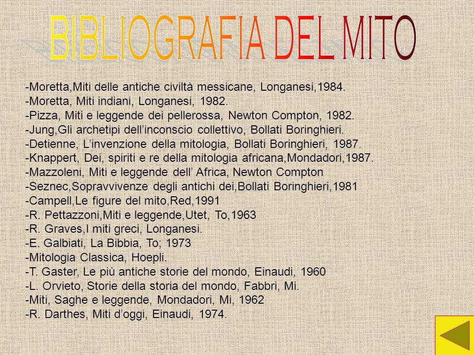 BIBLIOGRAFIA DEL MITO -Moretta,Miti delle antiche civiltà messicane, Longanesi,1984. -Moretta, Miti indiani, Longanesi, 1982.