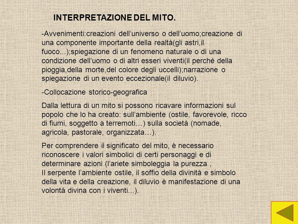 INTERPRETAZIONE DEL MITO.