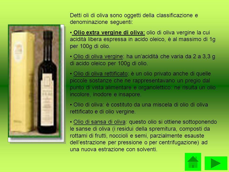 Detti oli di oliva sono oggetti della classificazione e denominazione seguenti:
