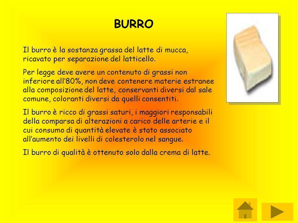 BURRO Il burro è la sostanza grassa del latte di mucca, ricavato per separazione del latticello.