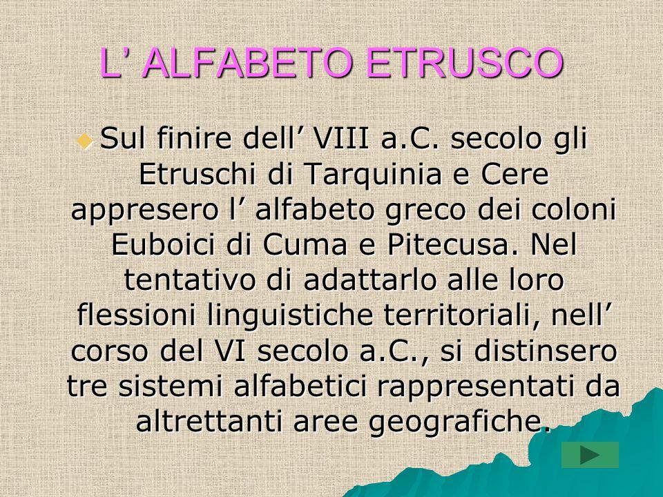 L' ALFABETO ETRUSCO