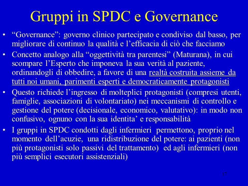 Gruppi in SPDC e Governance